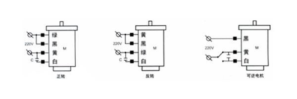 带电磁制动的电机,其制动线圈电压为220v,(或直流110v)      电机测速